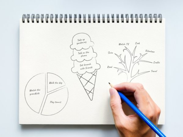 How to Visually Plan Your Retirement Lifestyle